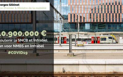 Compensation de l'impact de la pandémie de Covid-19 sur les missions de service public de la SNCB et d'Infrabel | Compensatie van de impact van de Covid-19-pandemie op de openbare dienstopdrachten van de NMBS en Infrabel